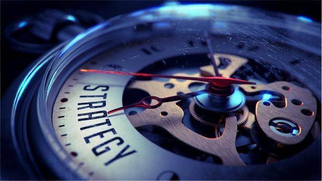 Proactive Scheduling Software.