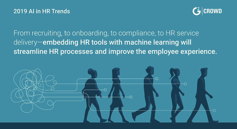 2019 AI in HR Trends